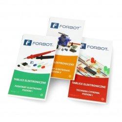 FORBOT - sada desek - Electronics I + Electronics II + Digital